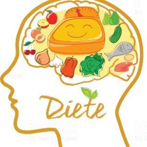 Alimentatie Corecta si Diete